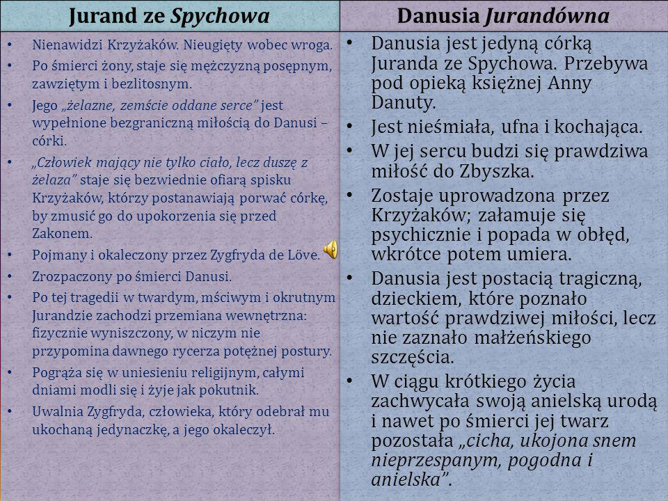 Jurand ze Spychowa Danusia Jurandówna