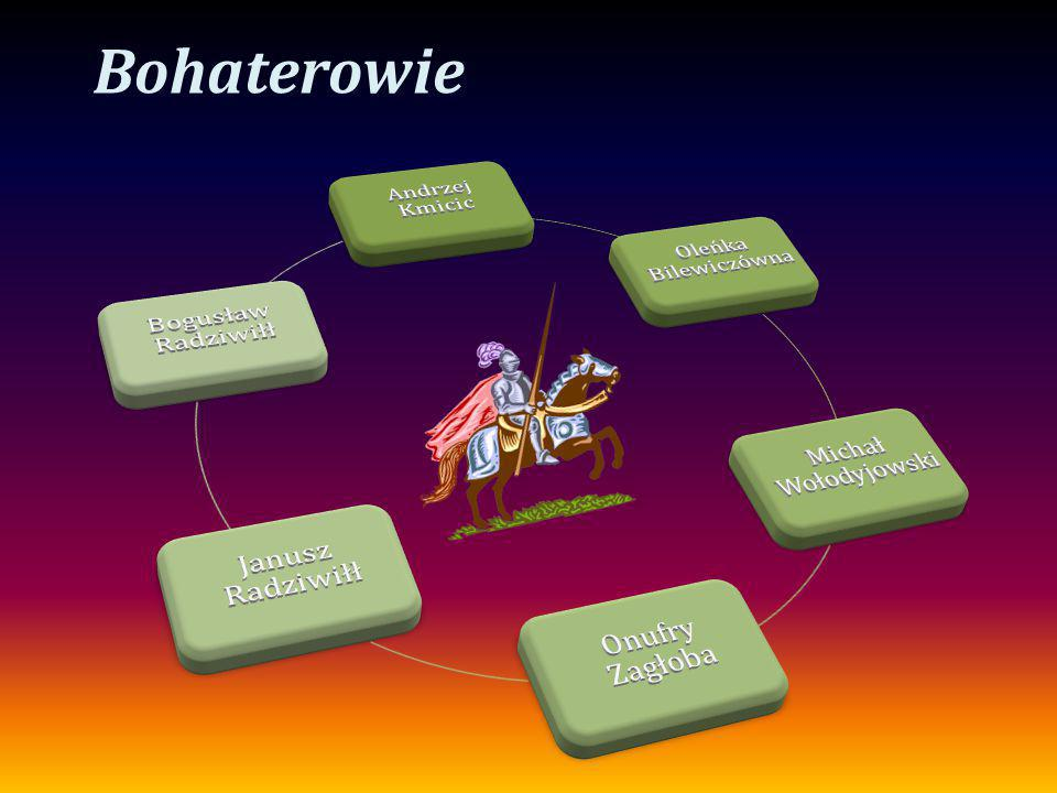 Bohaterowie Andrzej Kmicic Oleńka Bilewiczówna Michał Wołodyjowski