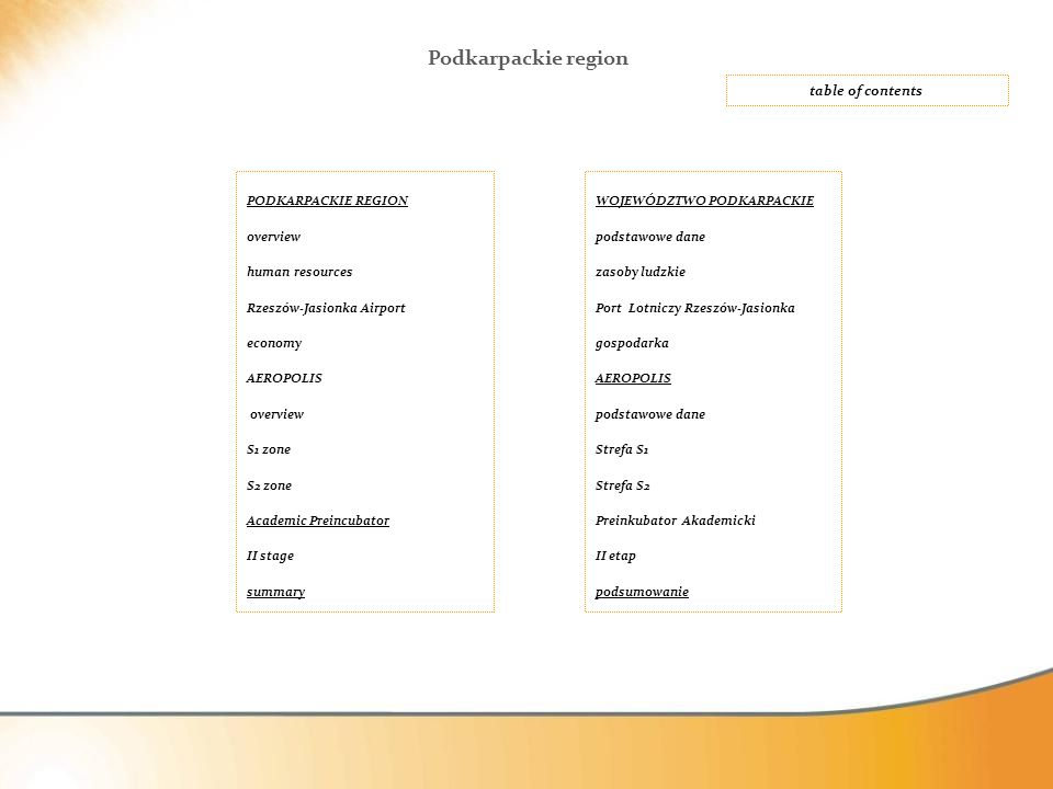 Podkarpackie region table of contents PODKARPACKIE REGION overview