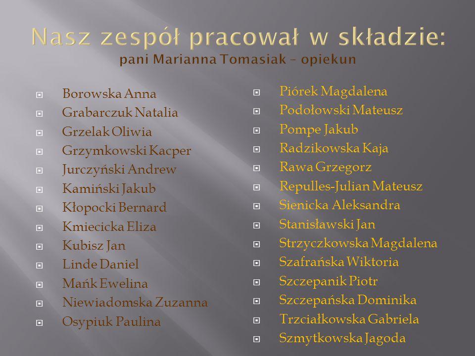 Nasz zespół pracował w składzie: pani Marianna Tomasiak – opiekun
