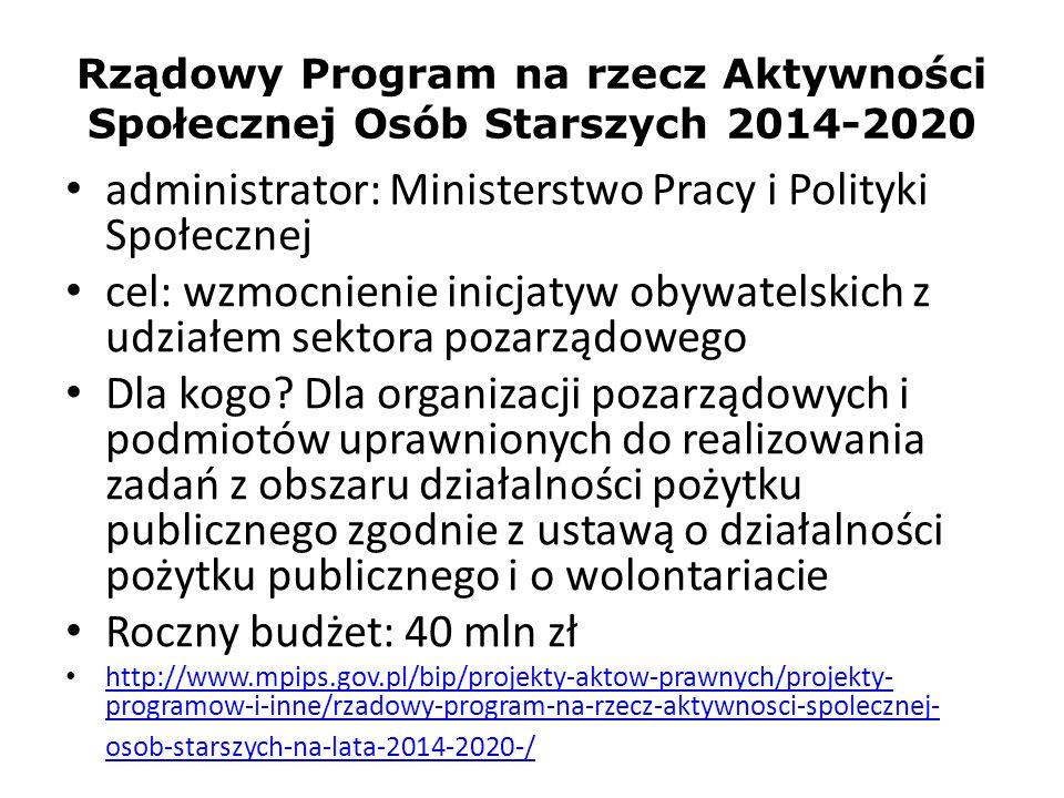 administrator: Ministerstwo Pracy i Polityki Społecznej