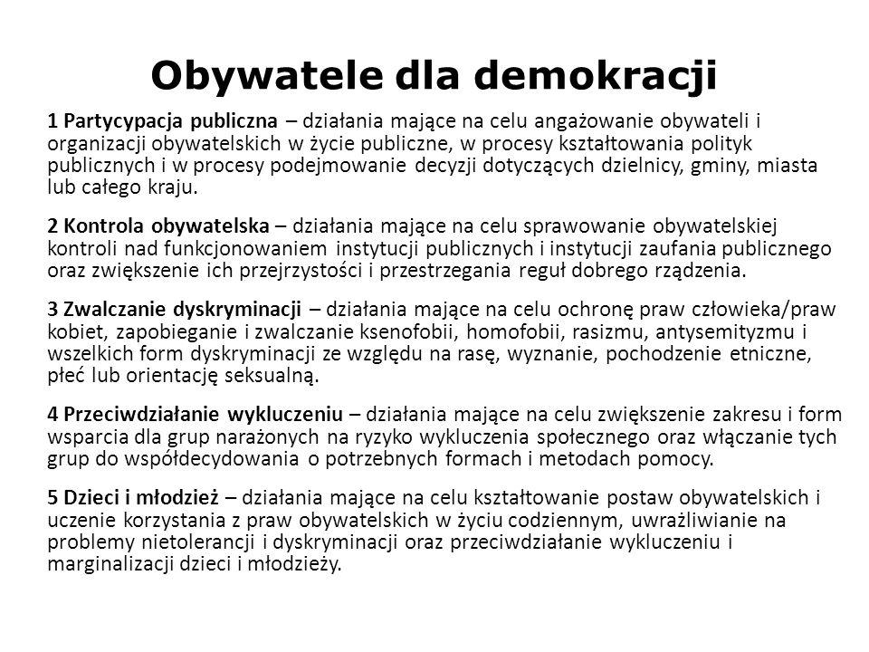 Obywatele dla demokracji