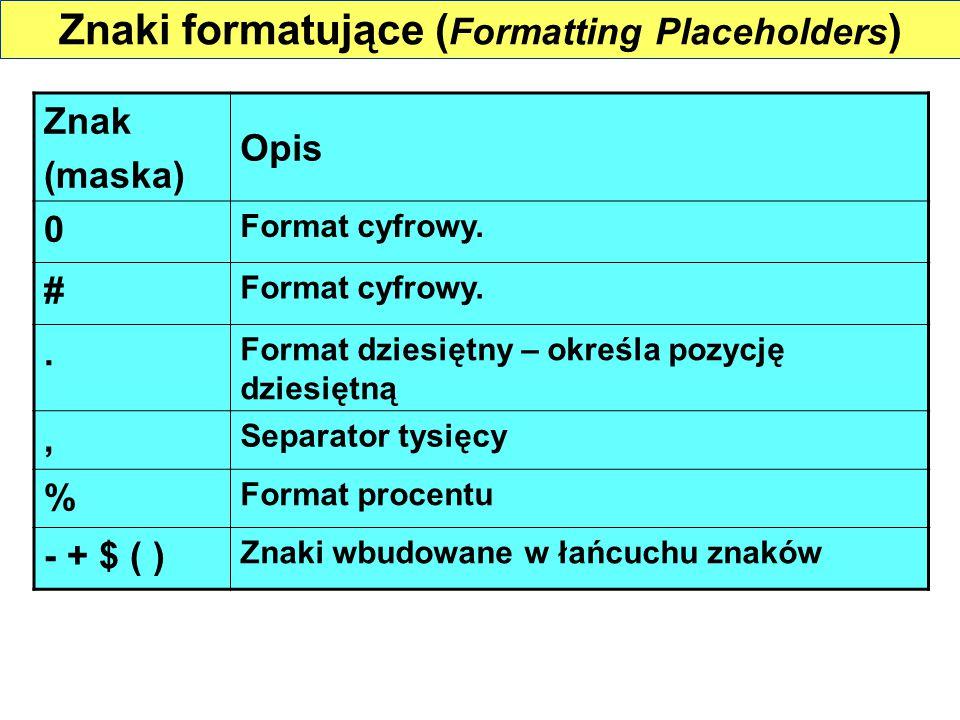 Znaki formatujące (Formatting Placeholders)