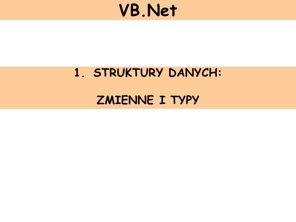 VB.Net STRUKTURY DANYCH: ZMIENNE I TYPY