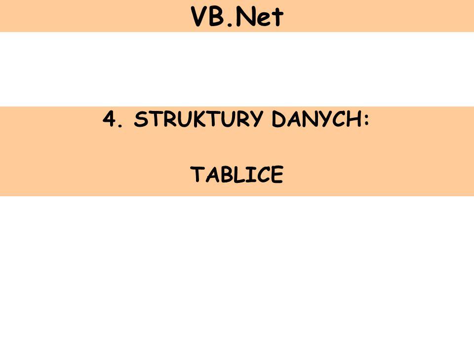 VB.Net 4. STRUKTURY DANYCH: TABLICE