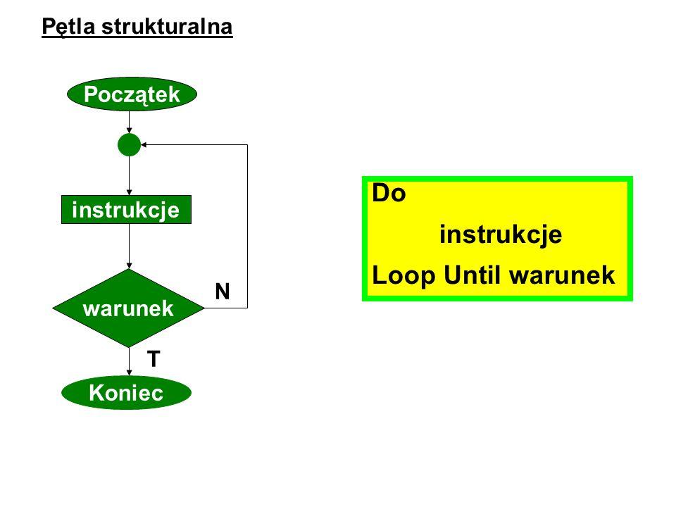 Do instrukcje Loop Until warunek Pętla strukturalna Początek