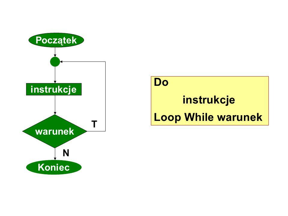 Do instrukcje Loop While warunek Początek instrukcje T warunek N