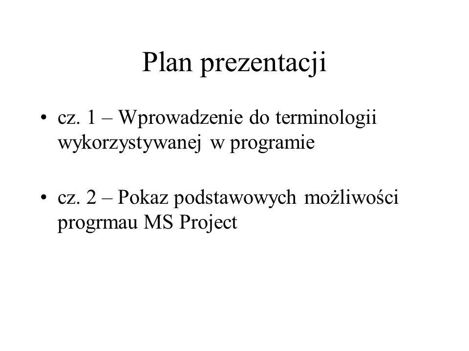 Plan prezentacji cz. 1 – Wprowadzenie do terminologii wykorzystywanej w programie.