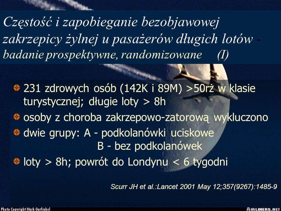 Częstość i zapobieganie bezobjawowej zakrzepicy żylnej u pasażerów długich lotów - badanie prospektywne, randomizowane (I)