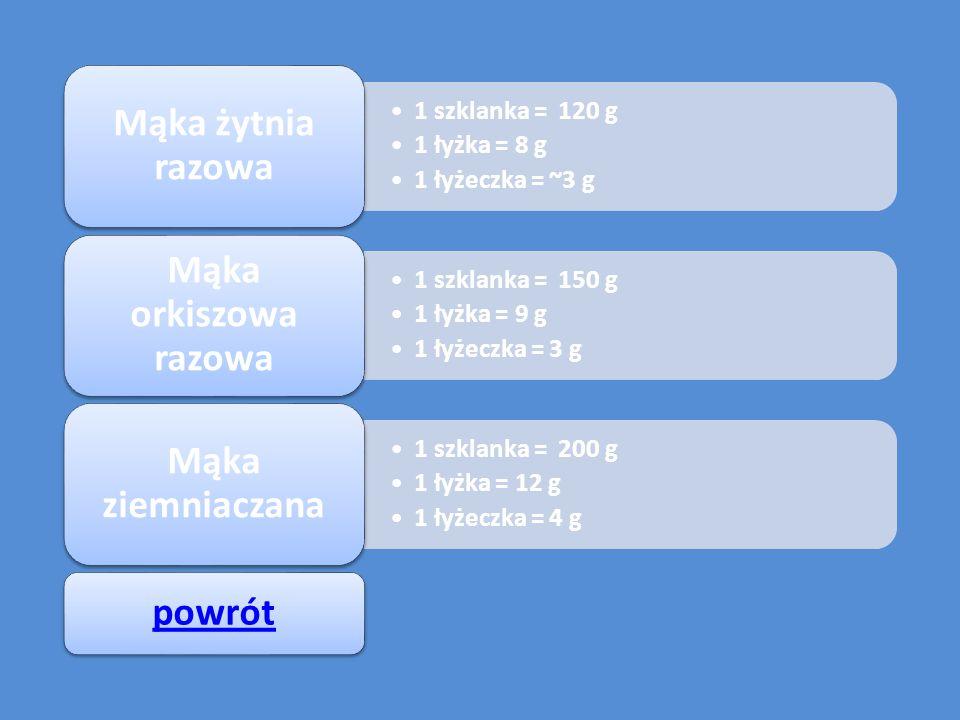 1 szklanka = 120 g 1 łyżka = 8 g 1 łyżeczka = ~3 g 1 szklanka = 150 g