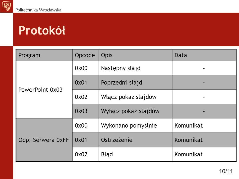 Protokół Program Opcode Opis Data PowerPoint 0x03 0x00 Następny slajd