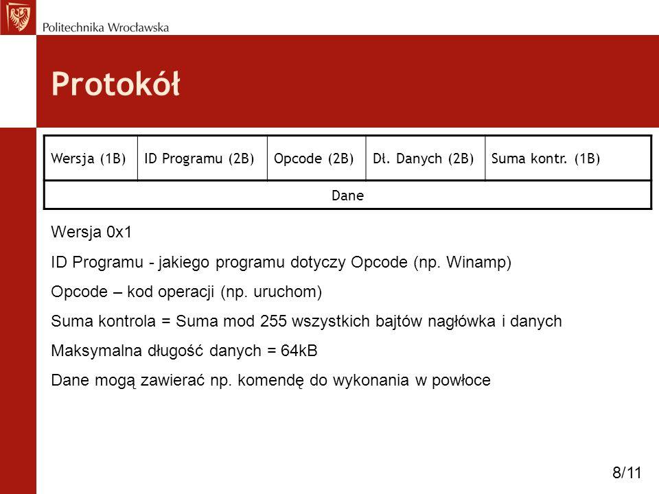Protokół Wersja (1B) ID Programu (2B) Opcode (2B) Dł. Danych (2B) Suma kontr. (1B) Dane. Wersja 0x1.