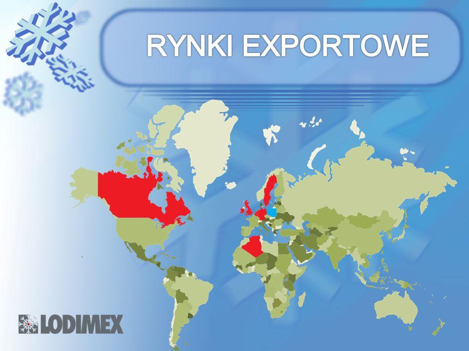 RYNKI EXPORTOWE