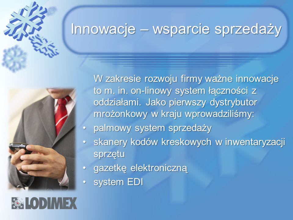 Innowacje – wsparcie sprzedaży