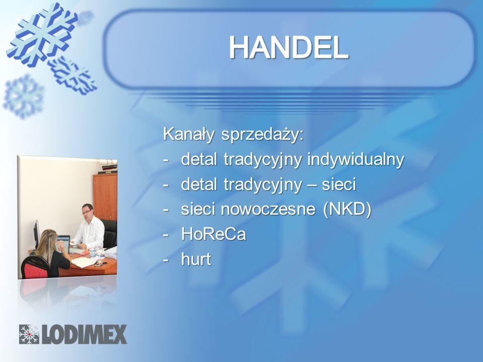 HANDEL Kanały sprzedaży: detal tradycyjny indywidualny