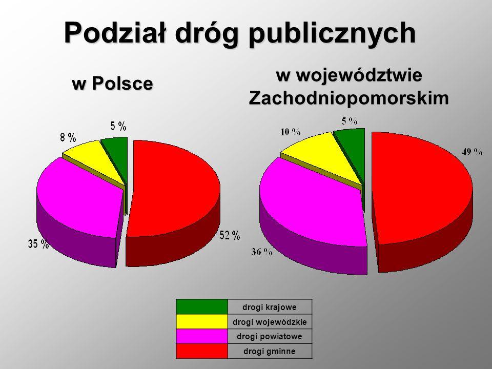 Podział dróg publicznych w województwie Zachodniopomorskim