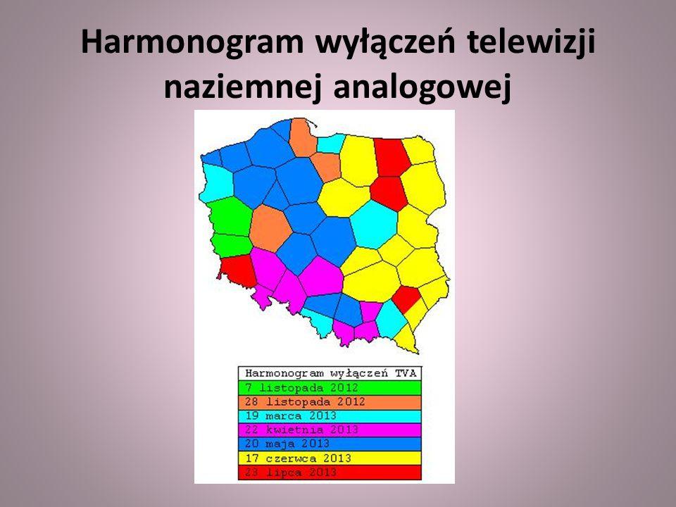 Harmonogram wyłączeń telewizji naziemnej analogowej