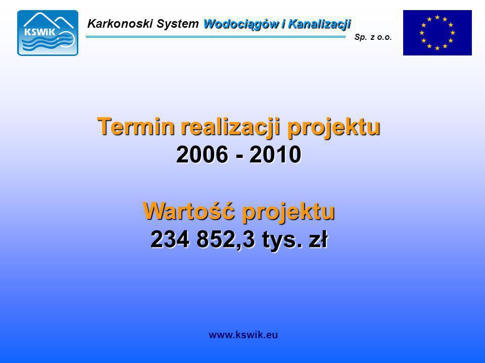 Termin realizacji projektu 2006 - 2010