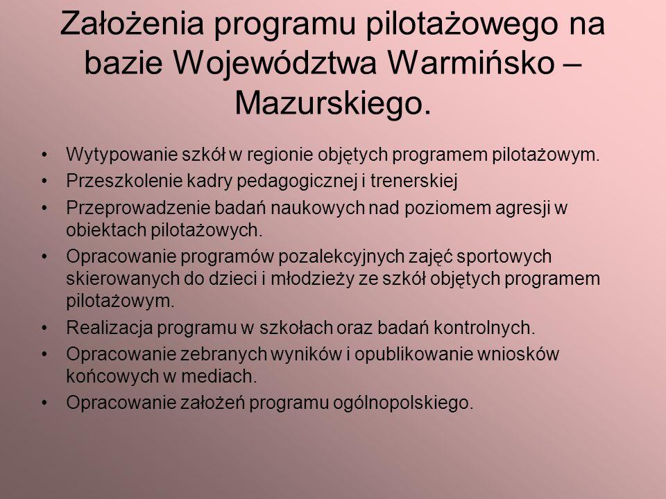 Założenia programu pilotażowego na bazie Województwa Warmińsko – Mazurskiego.