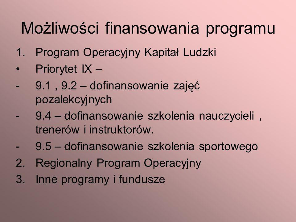Możliwości finansowania programu