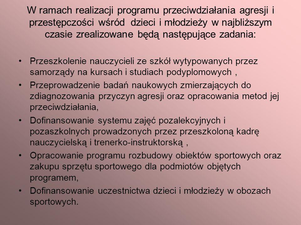 W ramach realizacji programu przeciwdziałania agresji i przestępczości wśród dzieci i młodzieży w najbliższym czasie zrealizowane będą następujące zadania:
