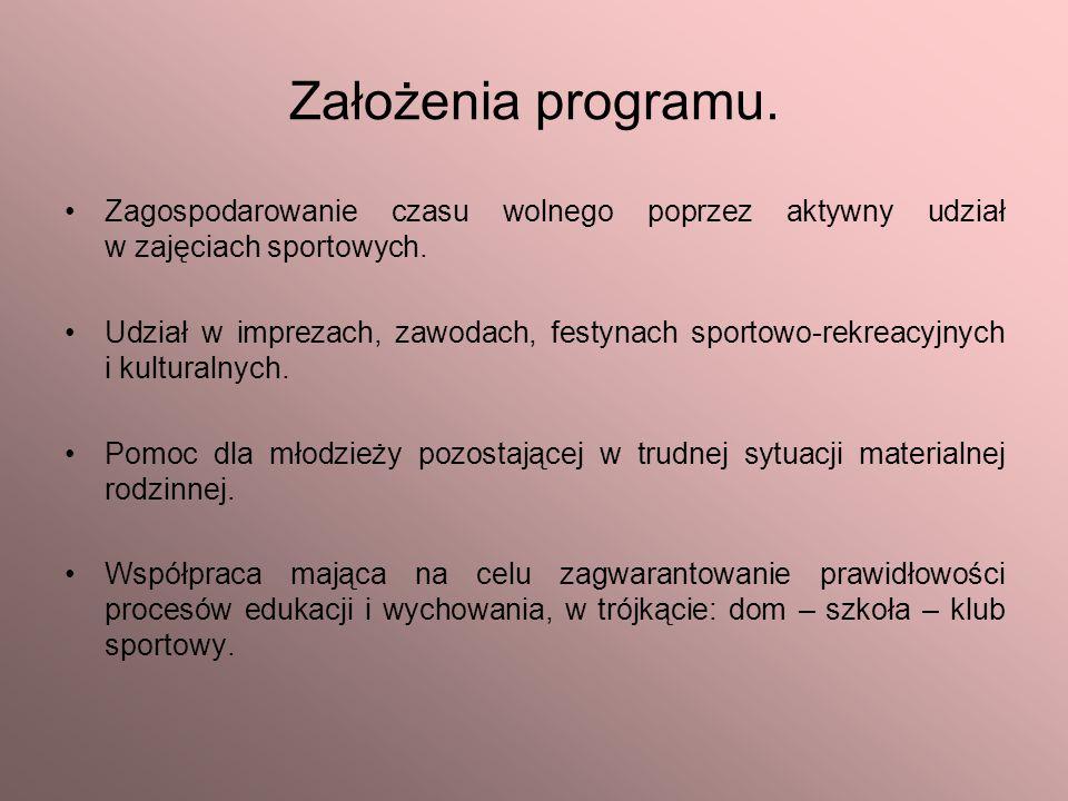 Założenia programu. Zagospodarowanie czasu wolnego poprzez aktywny udział w zajęciach sportowych.
