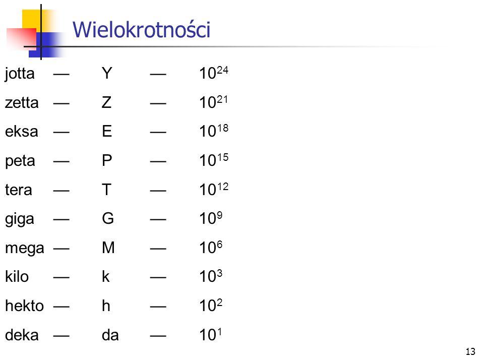 Wielokrotności jotta — Y — 1024 zetta — Z — 1021 eksa — E — 1018