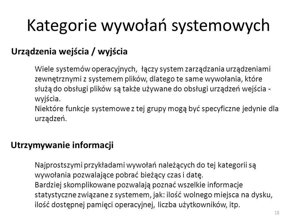 Kategorie wywołań systemowych