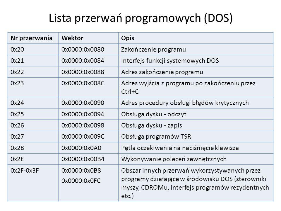 Lista przerwań programowych (DOS)