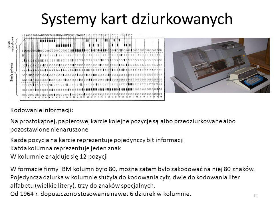 Systemy kart dziurkowanych