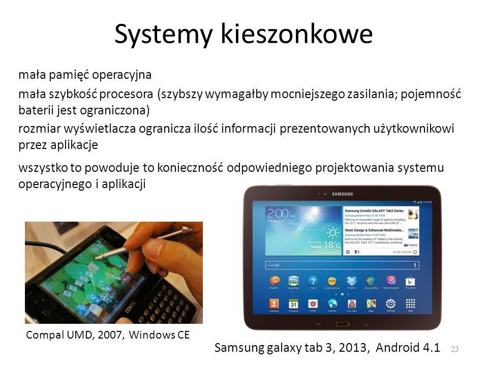 Systemy kieszonkowe mała pamięć operacyjna