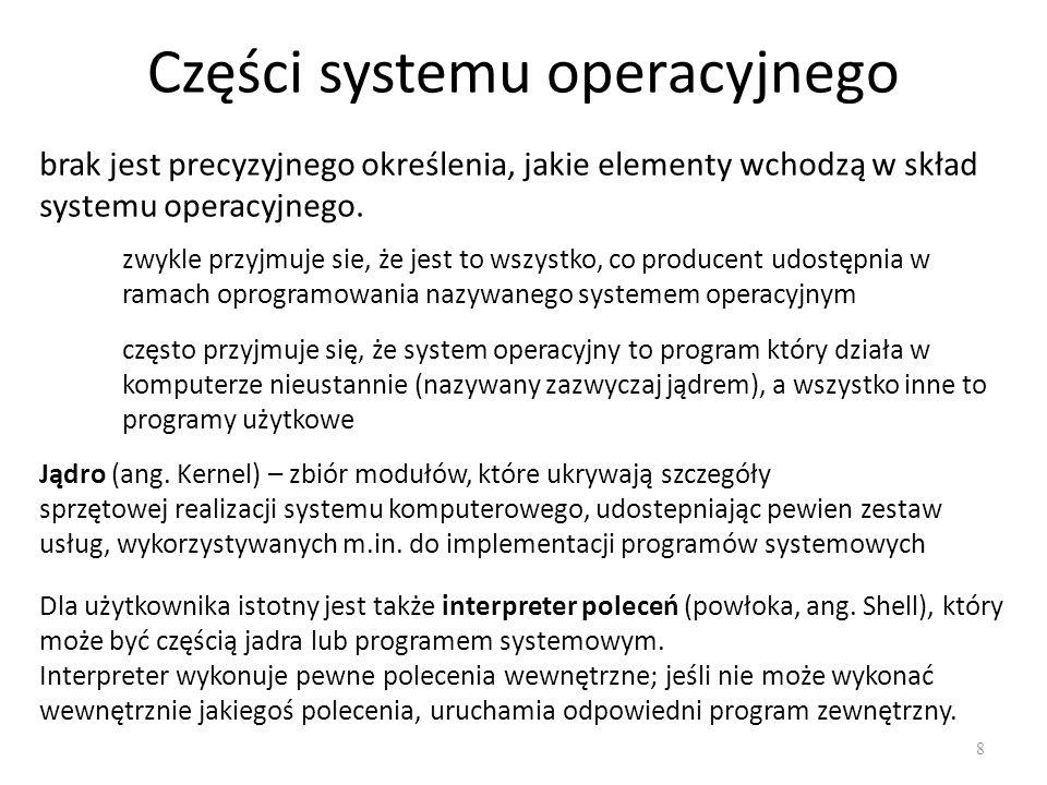 Części systemu operacyjnego