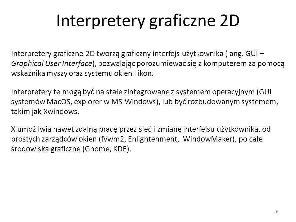 Interpretery graficzne 2D