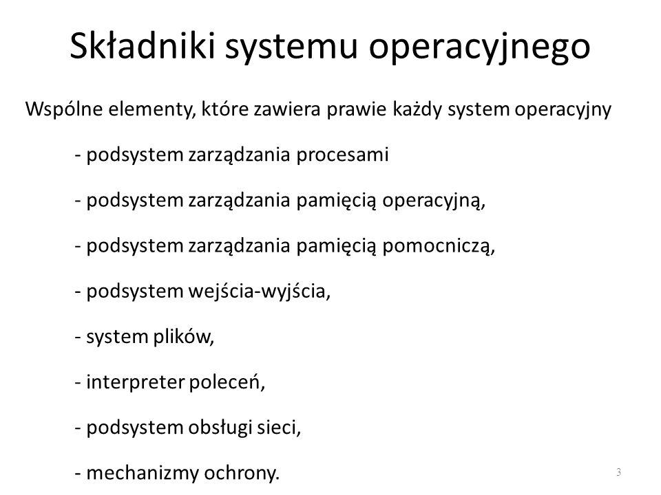 Składniki systemu operacyjnego