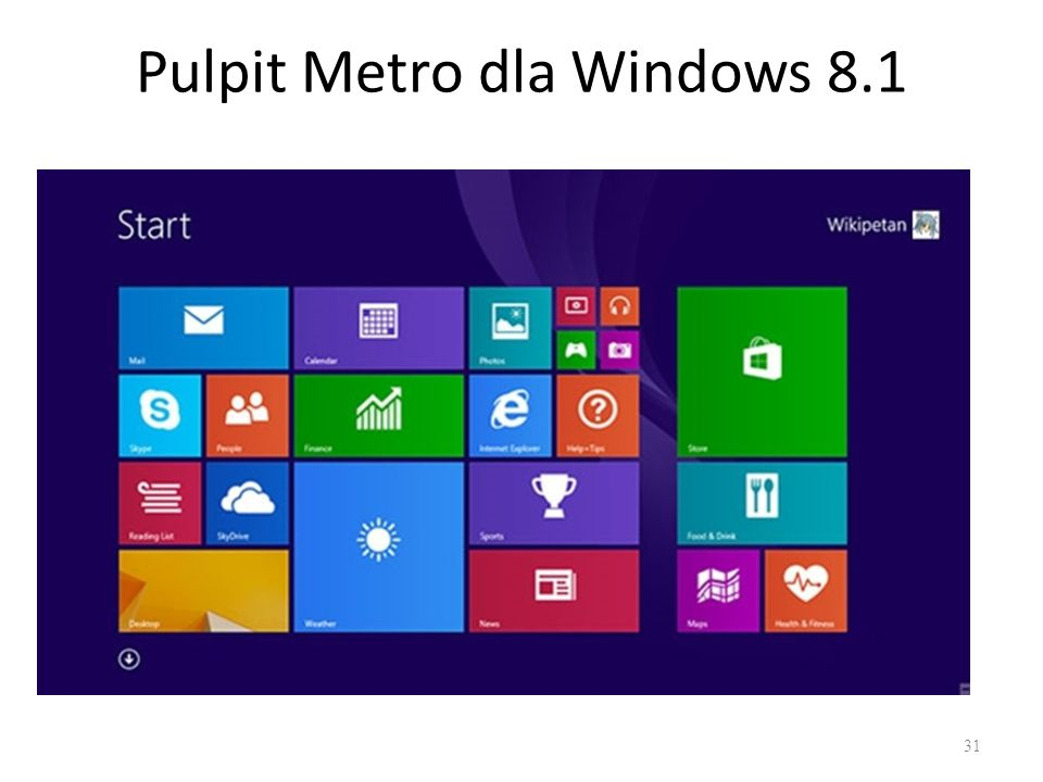 Pulpit Metro dla Windows 8.1