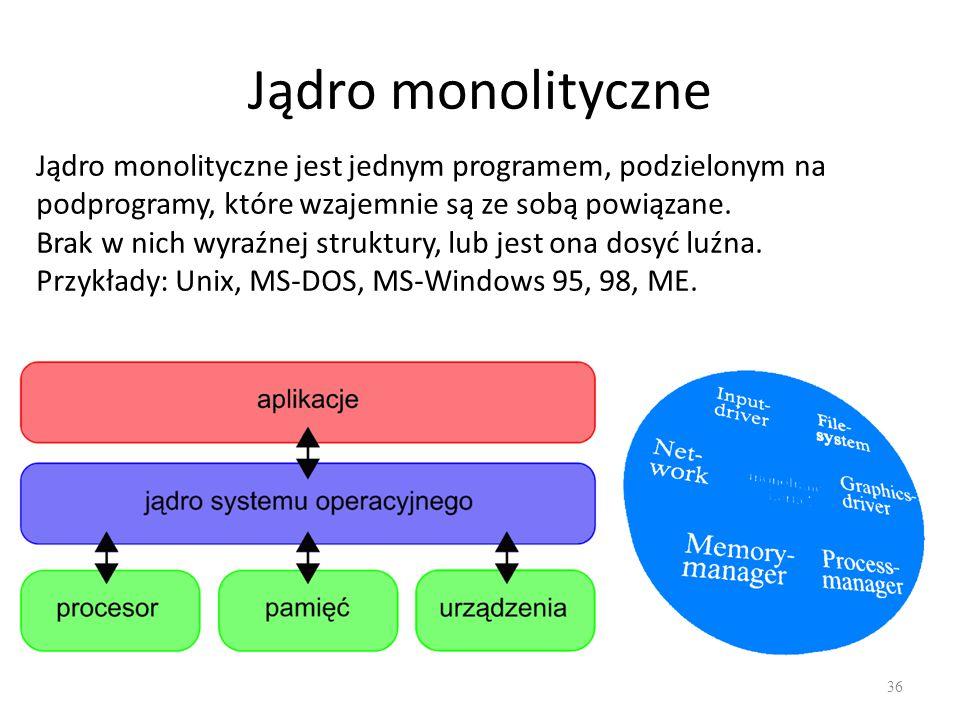 Jądro monolityczne Jądro monolityczne jest jednym programem, podzielonym na podprogramy, które wzajemnie są ze sobą powiązane.