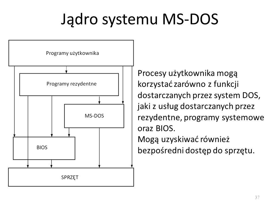 Jądro systemu MS-DOS