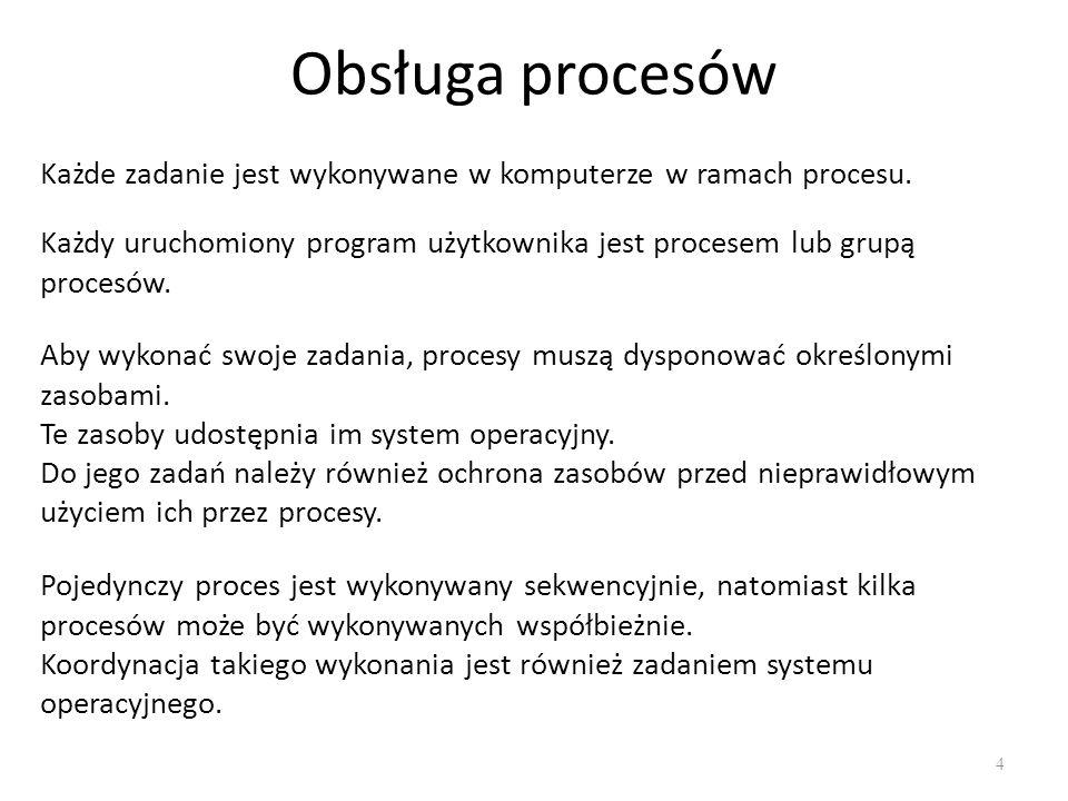 Obsługa procesów Każde zadanie jest wykonywane w komputerze w ramach procesu.