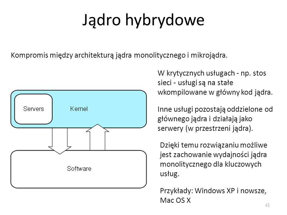 Jądro hybrydowe Kompromis między architekturą jądra monolitycznego i mikrojądra.