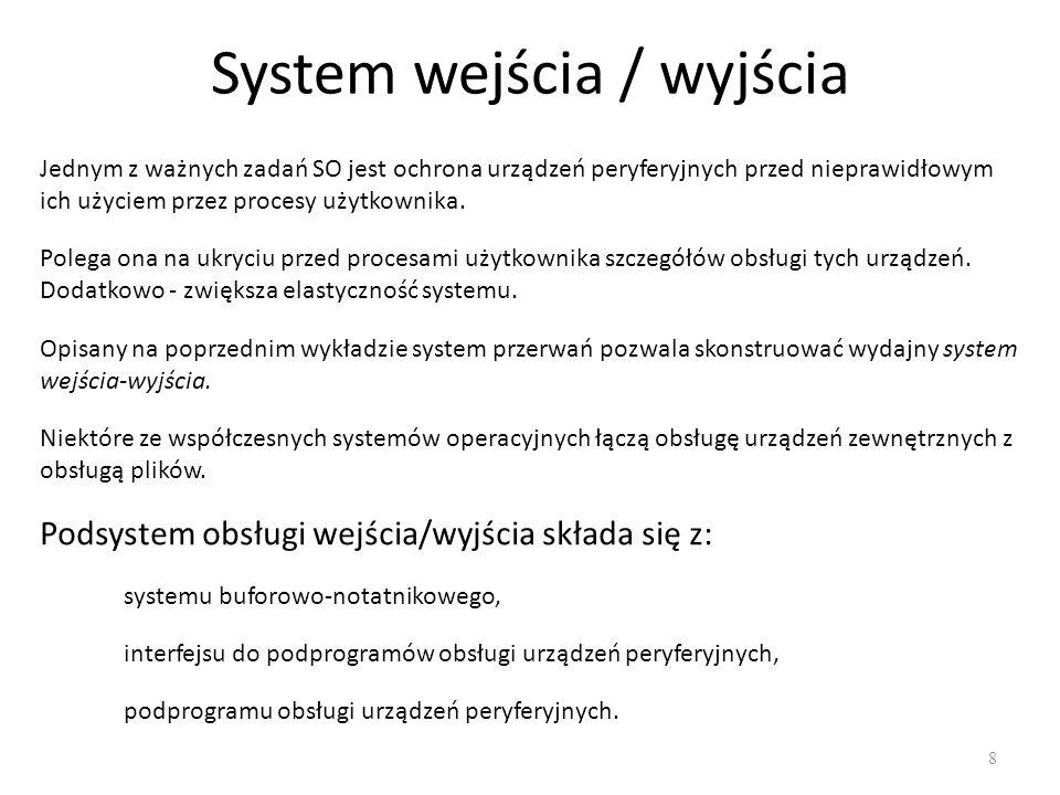 System wejścia / wyjścia