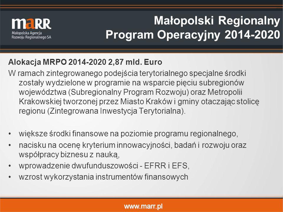 Małopolski Regionalny Program Operacyjny 2014-2020