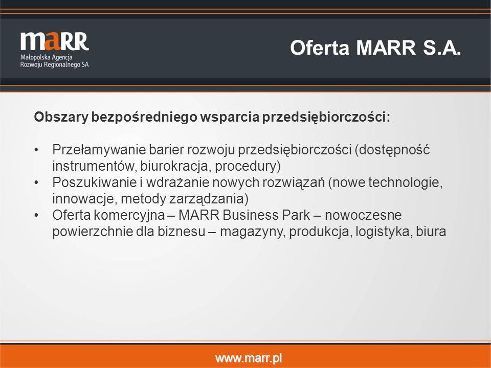 Oferta MARR S.A. Obszary bezpośredniego wsparcia przedsiębiorczości: