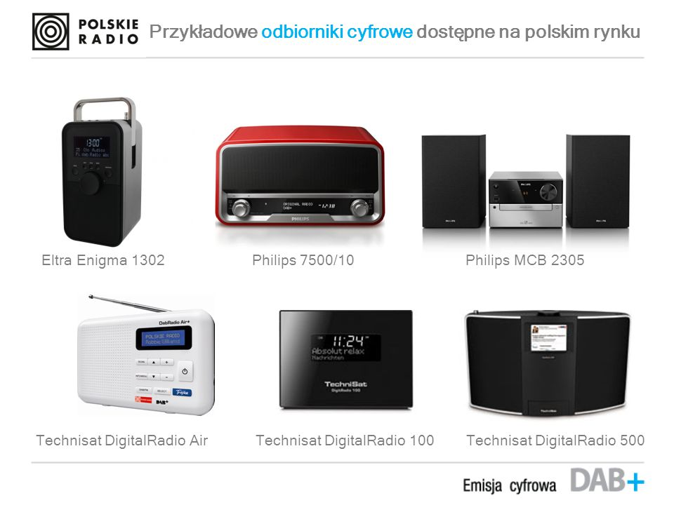Przykładowe odbiorniki cyfrowe dostępne na polskim rynku
