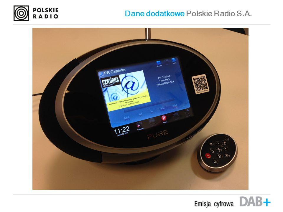 Dane dodatkowe Polskie Radio S.A.