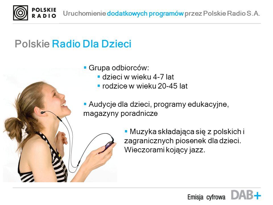 Polskie Radio Dla Dzieci