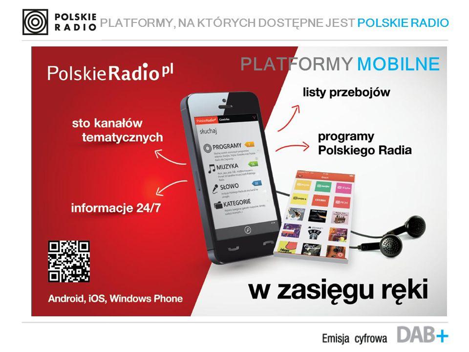 PLATFORMY, NA KTÓRYCH DOSTĘPNE JEST POLSKIE RADIO