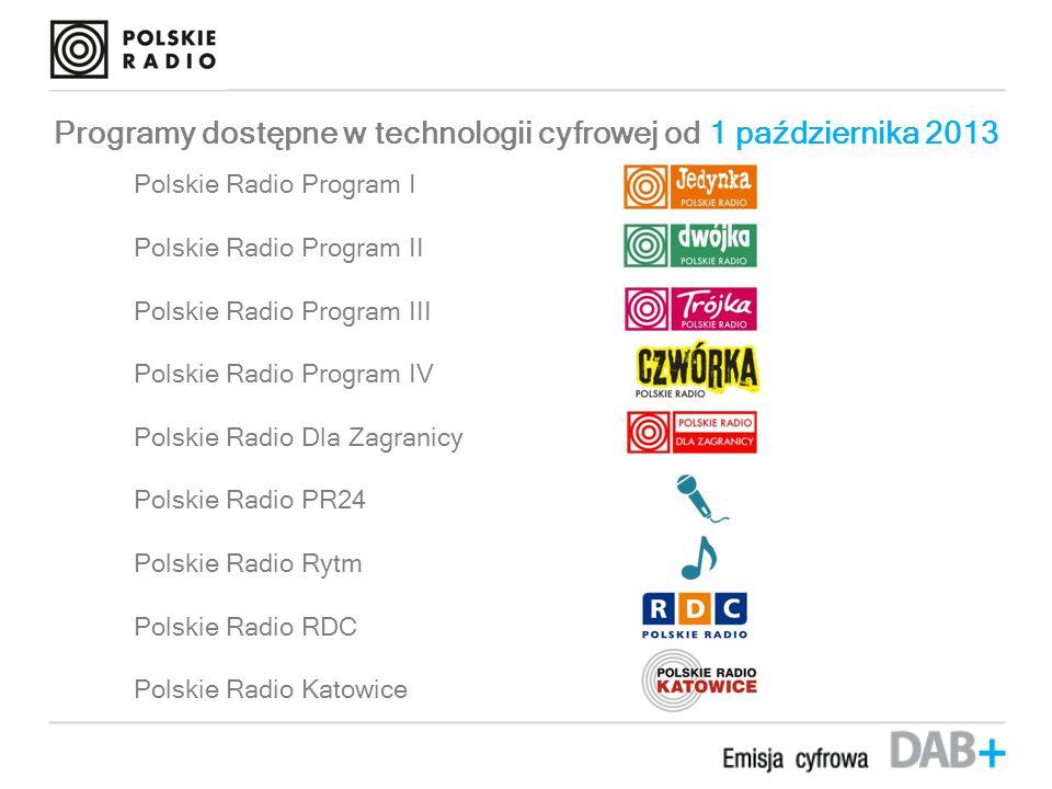 Programy dostępne w technologii cyfrowej od 1 października 2013