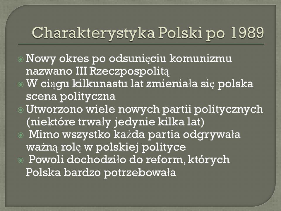 Charakterystyka Polski po 1989