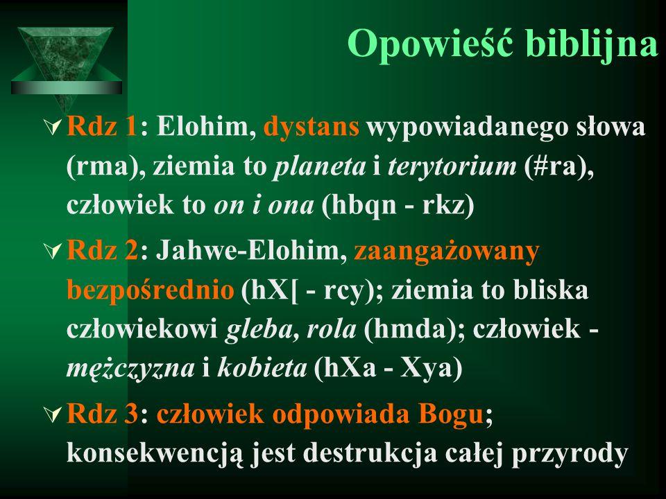 Opowieść biblijna Rdz 1: Elohim, dystans wypowiadanego słowa (rma), ziemia to planeta i terytorium (#ra), człowiek to on i ona (hbqn - rkz)