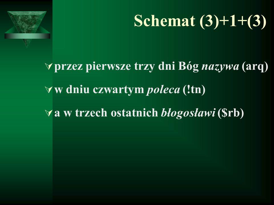 Schemat (3)+1+(3) przez pierwsze trzy dni Bóg nazywa (arq)
